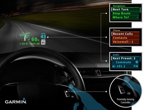 Вывод информации на лобовое стекло автомобиля    доступно бесплатное мобильное приложение для Garmin HUD+ | GPS устройства GPS навигация gps навигатор garmin