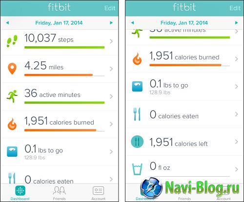 Fitbit добавила поддержку GPS к своему мобильному фитнесс приложению MobileRunFitbit добавила поддержку GPS в фитнесс приложении MobileRun |