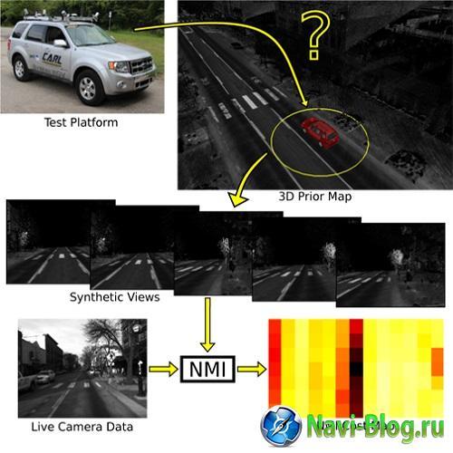 Видеоигры позволили создать бюджетную систему навигации для беспилотных автомобилей  |