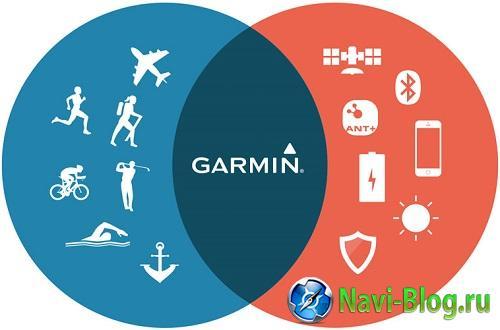 Garmin открывает магазин приложений для носимых устройств |