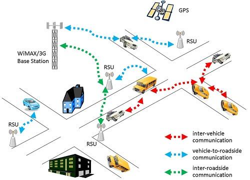 Ученые разработали методику коррекции ГНСС сигналов при помощи транспортных сетей  |