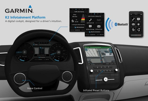 Garmin_K2_Infotainment_Platform