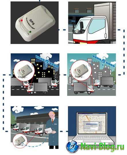 Возможны разнообразные модификации и дополнительные усовершенствования трекеров.